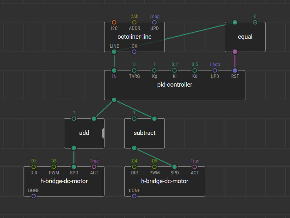 step-7-programming