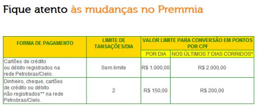 Petrobras-muda-regra-premmia