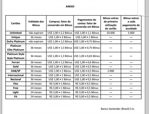 Superbonus Santander tabela2