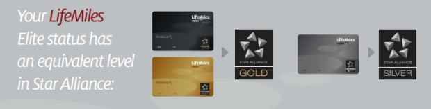 Correspondência entre os status Lifemiles e Star Alliance