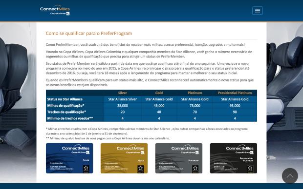 Níveis e requisitos de qualificação PreferProgram ConnectMiles (a partir de 01/07/2015)