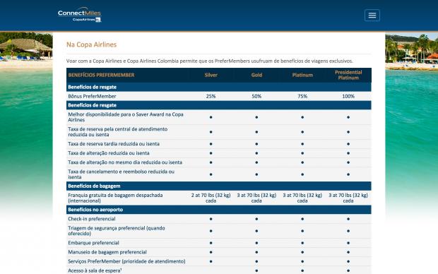 Benefícios para PreferMembers Copa Airlines – ConnectMiles (a partir de 01/07/2015)