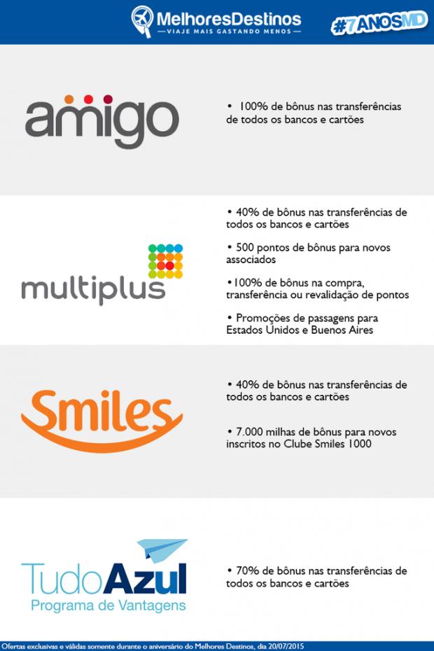 infografico_7anos_md