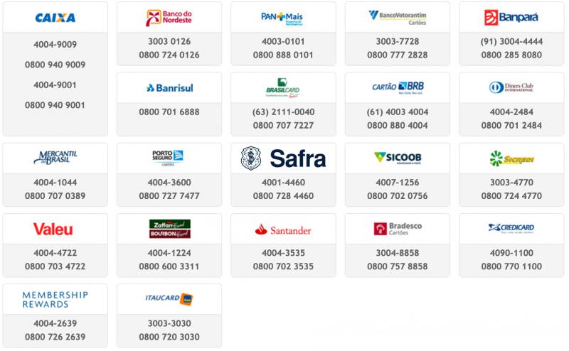 bancos-participantes-promocao-multiplus