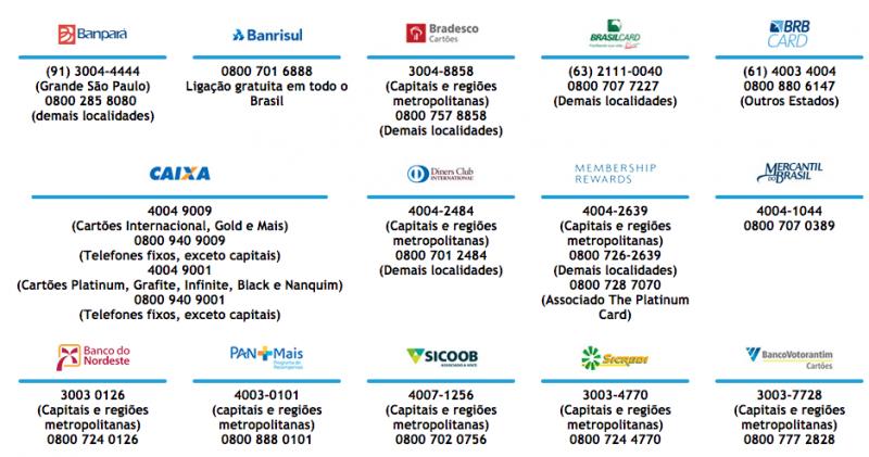 multiplus-bancos-participantes