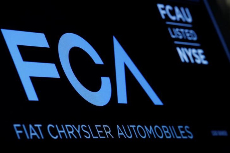 Revenue Estimates Analysis Of Fiat Chrysler Automobiles NV (FCAU)