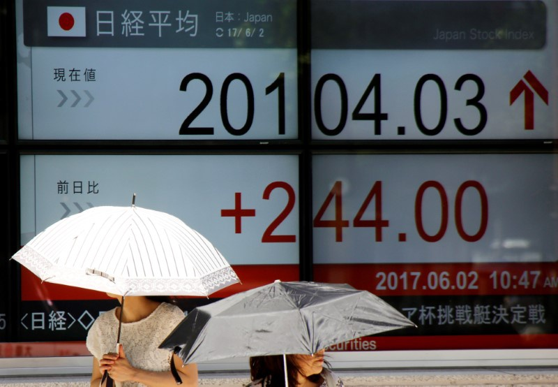 Asian stocks wary ahead of risk events this week, dollar struggles