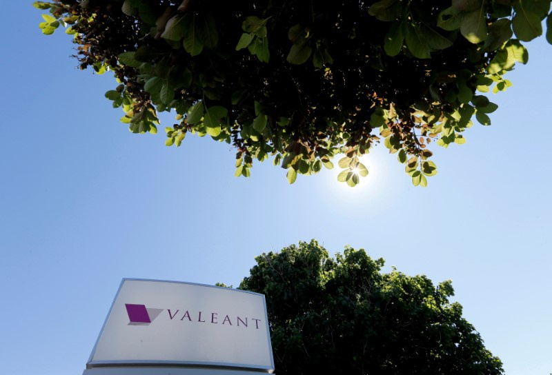 Comprehensive Stock Analysis Of Valeant Pharmaceuticals International, Inc. (VRX)
