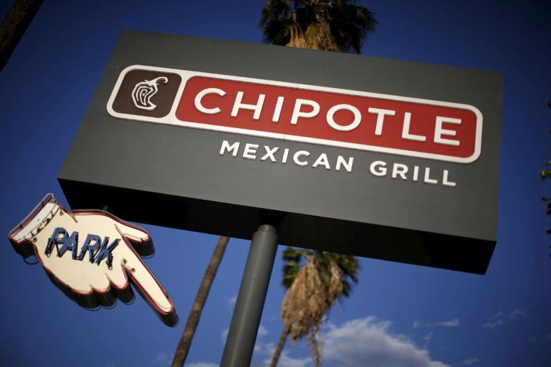 Chipotle Warns Customers To Check Card For 'Unauthorized Activity'