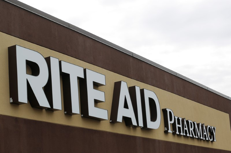 Rite Aid Corporation (RAD) Bonds Trading 2.7% Higher