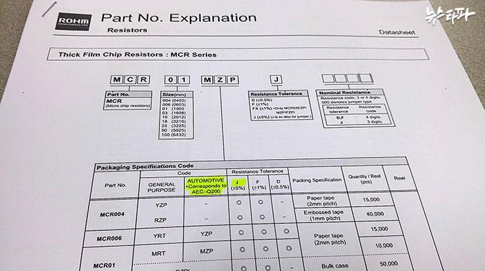 ▲ 롬 사 부품의 데이터시트. AEC 기준을 충족하는 '자동차용(AUTOMOTIVE)'임이 적혀 있다.