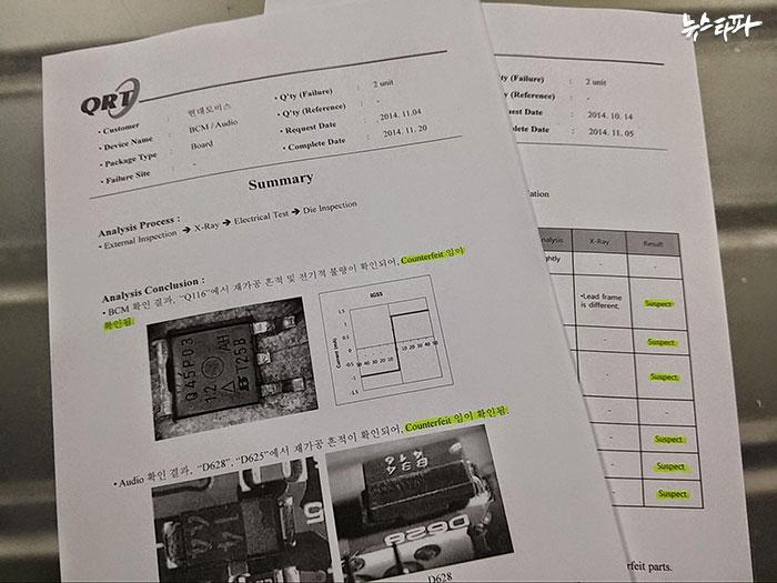 ▲ QRT가 작성한 두 개의 보고서