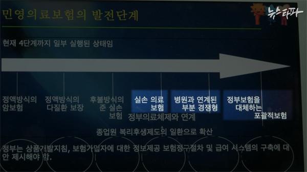 ▲ 2005년 나온 삼성생명 보고서 한 대목