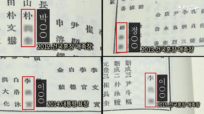 ▲ 뉴스타파와 민족문제연구소는 '면직원록'에서 건국훈장과 대통령표창을 받은 독립유공자 4명의 명단을 1차 확인했다.