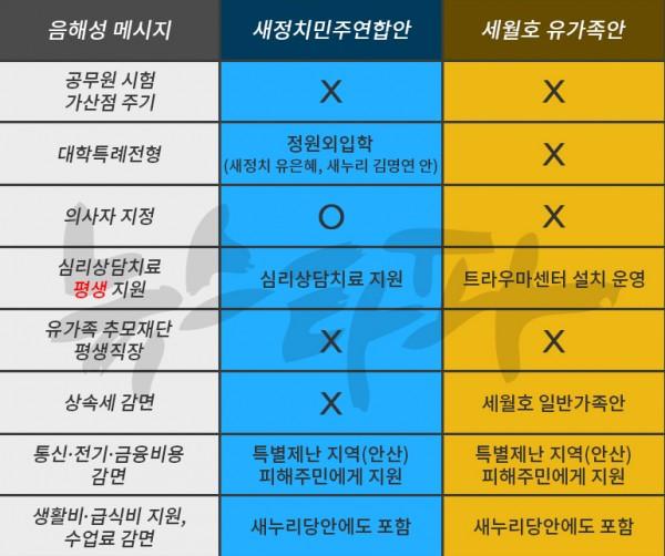 세월호메시지표_워터마크