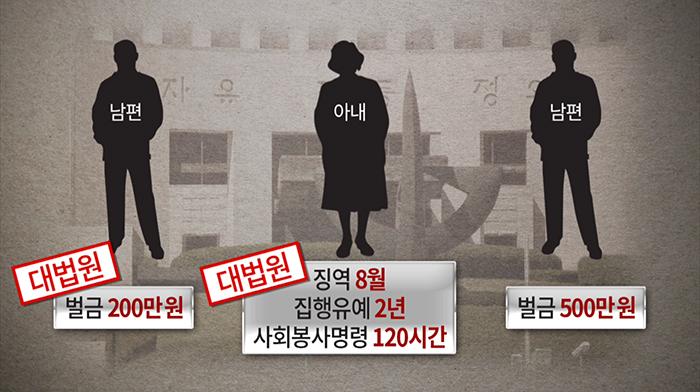 기습적인 음주운전에 항의한 것이 발단이 된 사건으로 박 씨 부부는 세 번 기소됐다.
