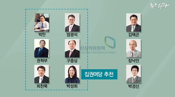 ▲ 방송통신심의위원회 위원 구성 여야 추천 현황