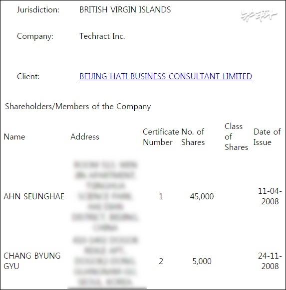 ▲ 조세도피처인 버진 아일랜드에 설립된 Techract Inc.의 주주 명부. 이 회사는 중국 소셜커머스 포털사이트인 LetYo의 지주회사로 확인됐다. 안승해 대표가 4만 5천 주, 장병규 전 대표가 5천 주를 소유하고 있다.