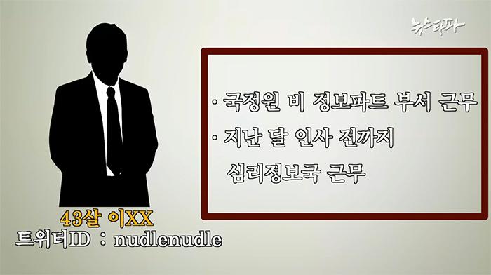 ▲ 트위터 핵심계정, 심리정보국 직원 확인 (뉴스타파 2013년 5월17일 보도)