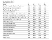 , 2015 Stumpjumper FSR Expert Carbon Evo 27.5″ and Stumpjumper FSR Comp Evo 27.5″