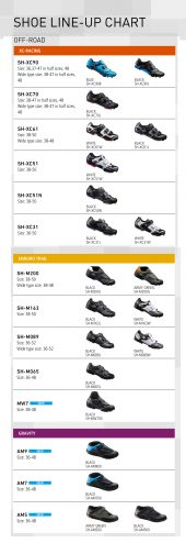 , New SHIMANO Gravity Shoes – AM5, AM7, AM9 for 2016