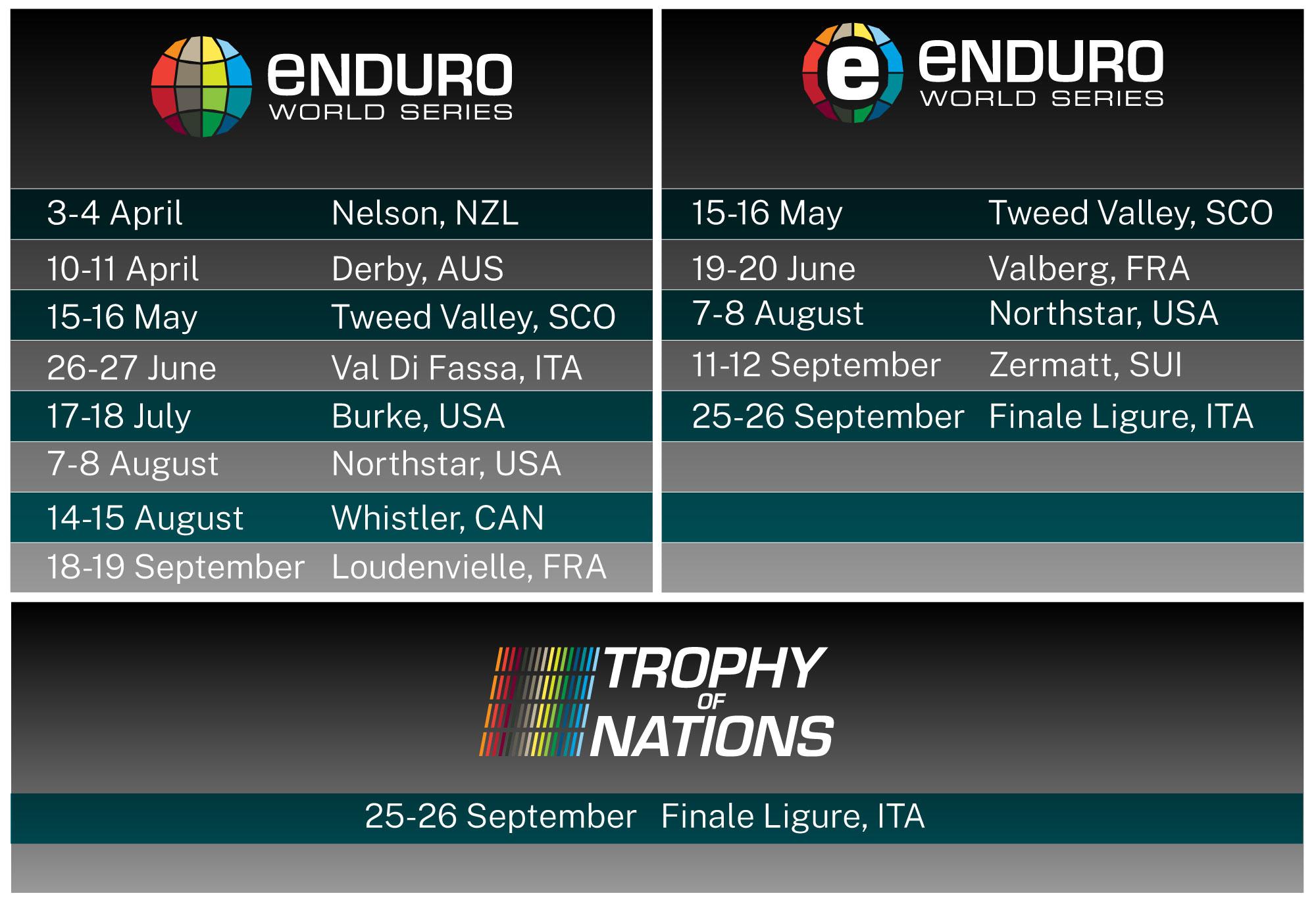 , 2021 Enduro World Series / EWS Schedule Released + eMTB EWS-E Series