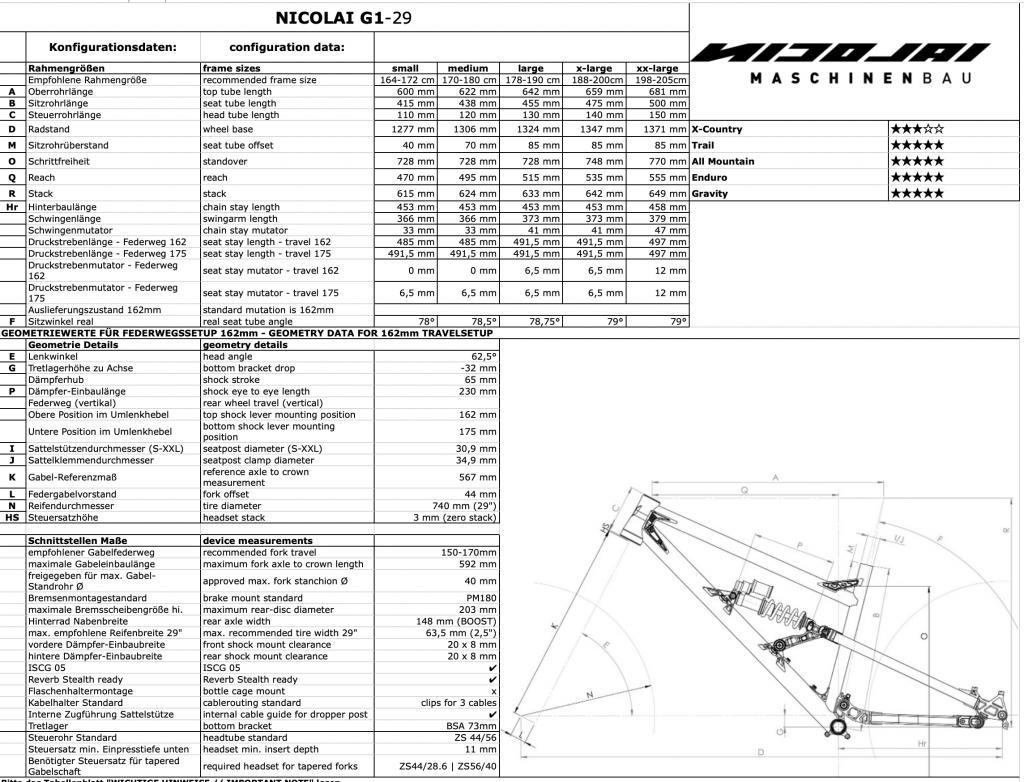 , Nicolai G1-29 Review