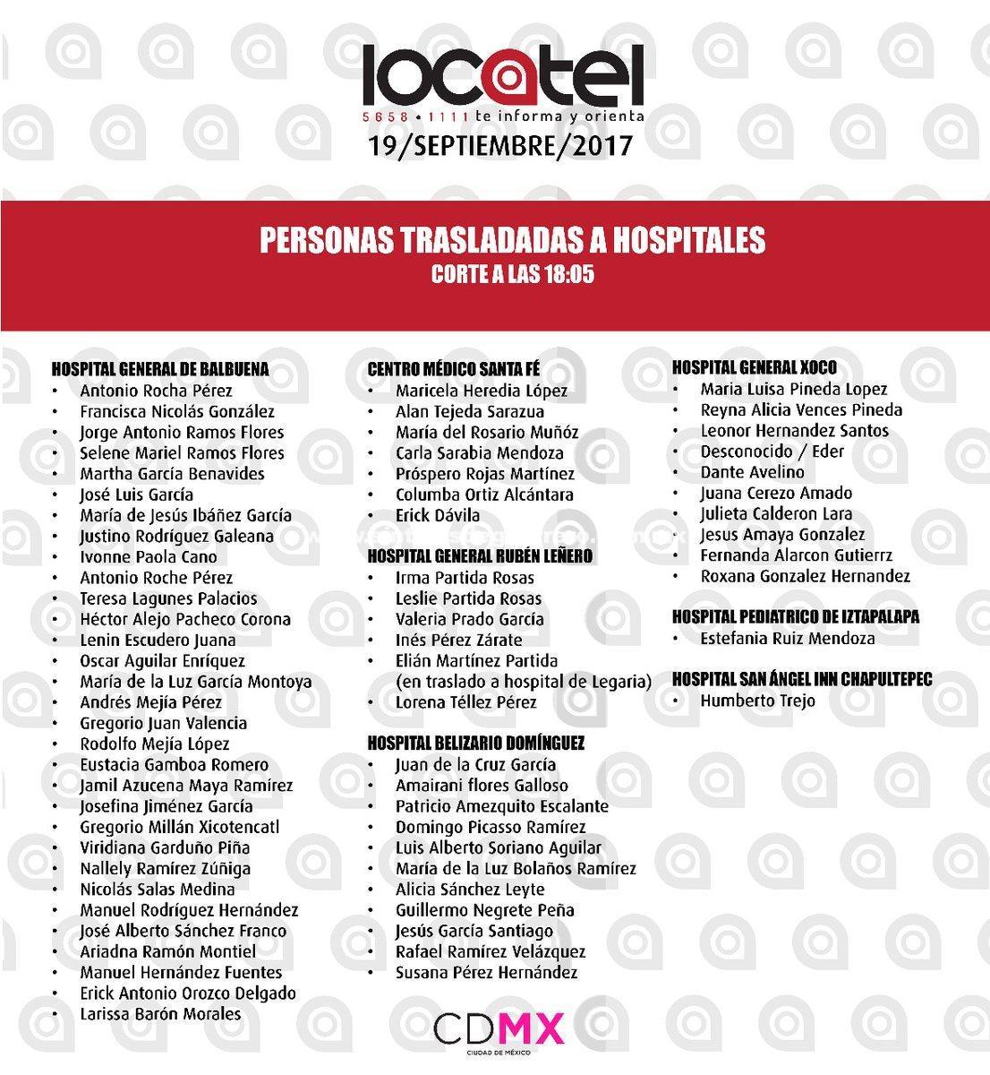 Publican lista de heridos en hospitales en CDMX