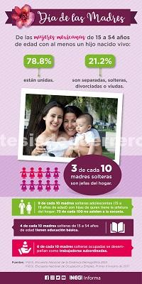 Estadísticas a propósito del Día de la Madre