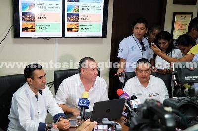 Más de 500 mil turistas han llegado a Guerrero en lo que va de las vacaciones de verano