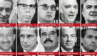 Índice Político: Presidentes prófugos de la realidad… y de la cárcel