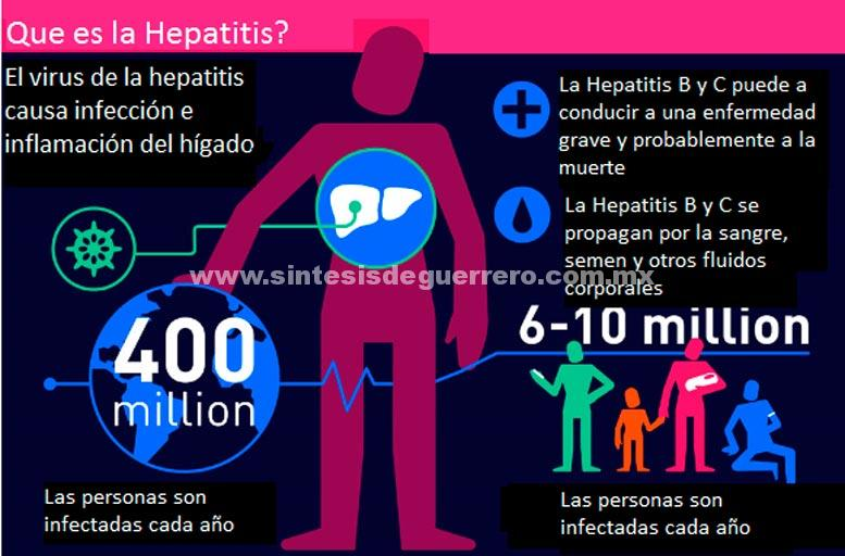 Brote de hepatitis en Iguala
