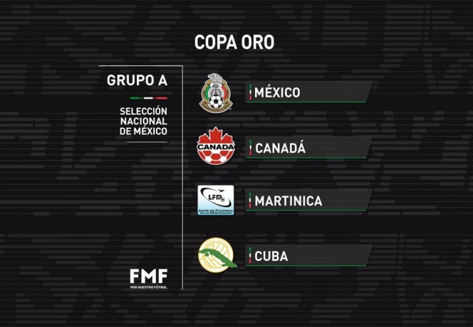 Canadá, Martinica y Cuba, rivales del Tri en Copa Oro