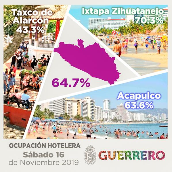 Llegan 40 vehículos por minuto a Acapulco