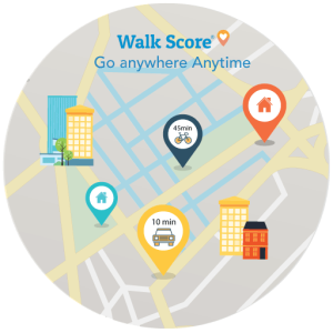 WP-Property: Walk Score