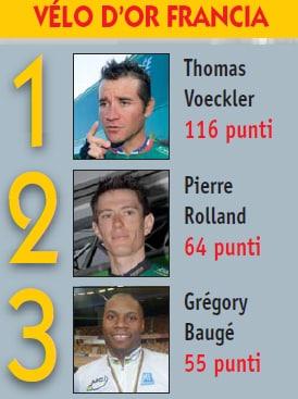 Philippe Gilbert vince Vélo d'Or 2011. Assenti i ciclisti italiani