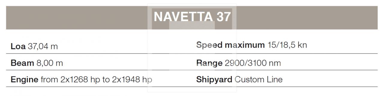 Dati Tecnici della Navetta 37