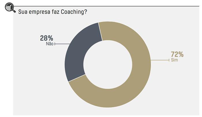 o que é coaching de vendas
