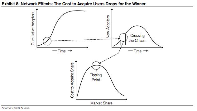 prospecção de mercado