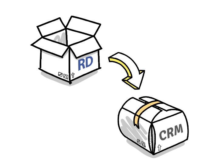 RD-CRM
