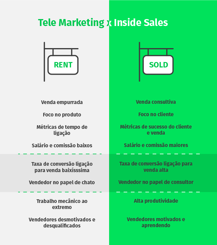 empresas de telemarketing empresas de inside sales