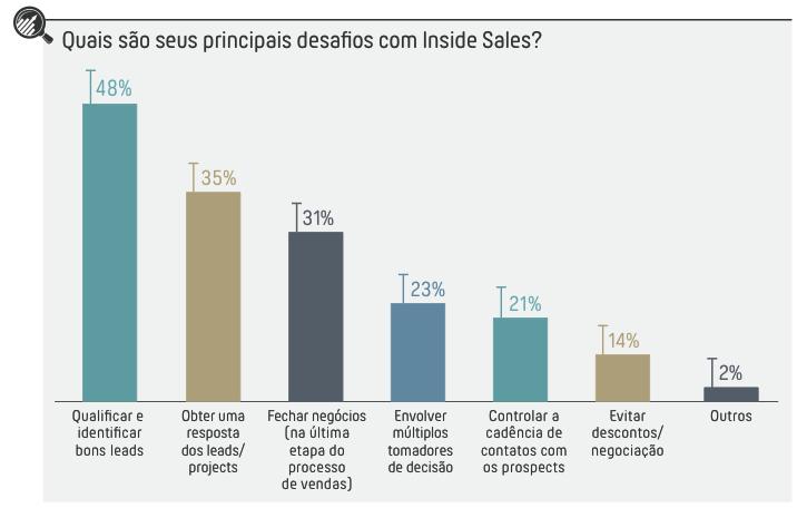 desafios-inside-sales-issb-2017