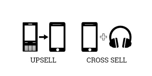 O que é Cross-selling e Upselling