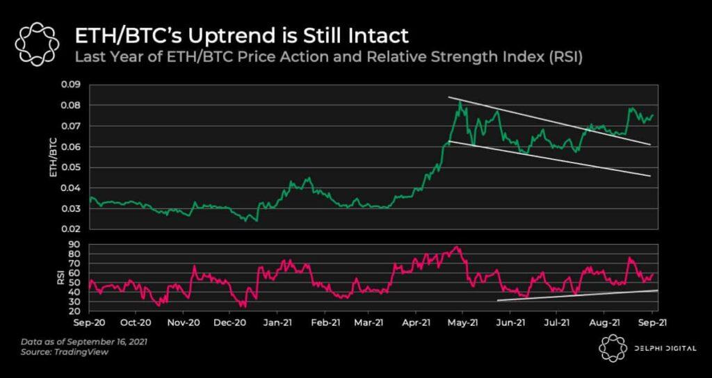 Did the Market Overreact Last Week?
