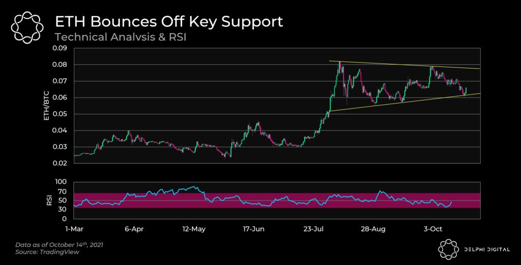 ETH Rebounds, Banker Joe Launch, Perps & CEX Coins