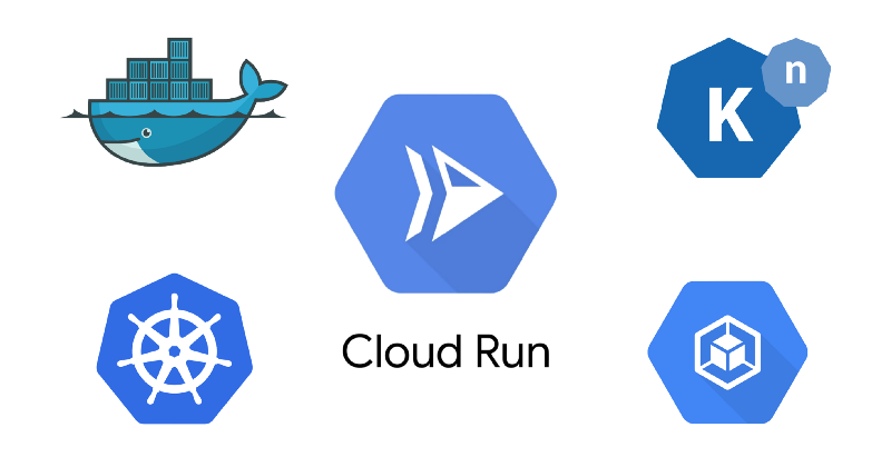 Google Cloud Run - Deploying Containerized Applications to a Serverless Environment ⚡