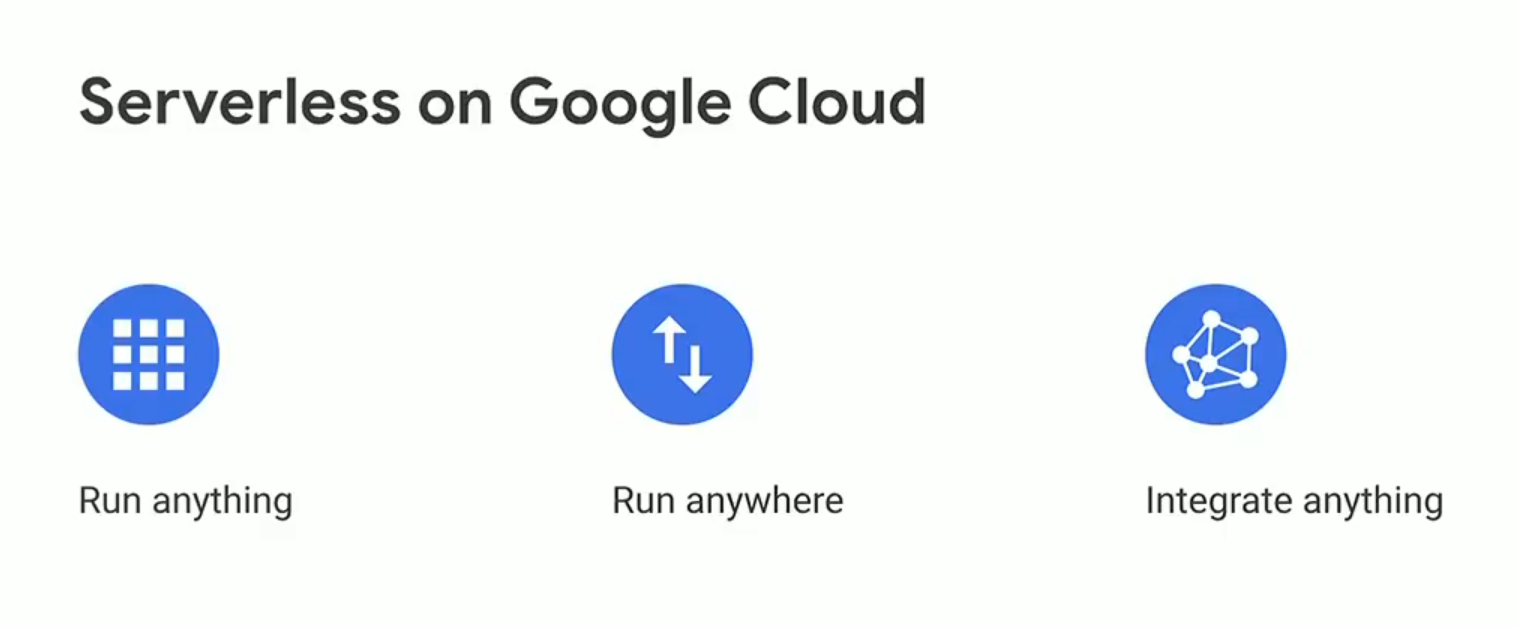 Journey to Serverless on Google Cloud Platform