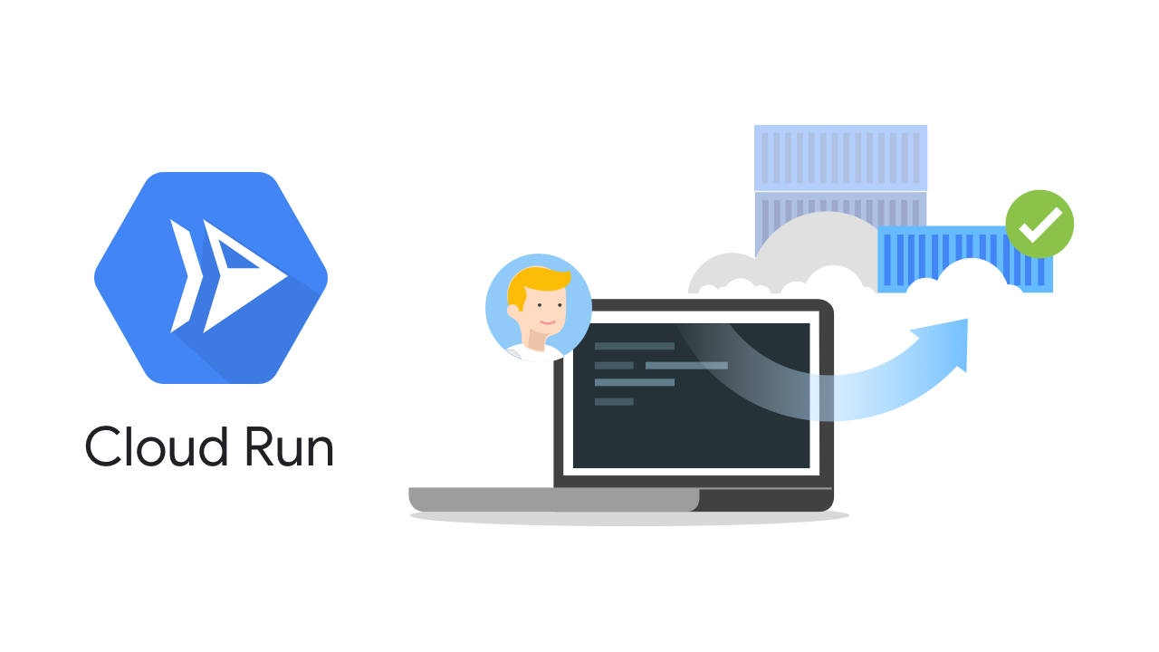 Deploying Containers to Cloud Run in <5mins