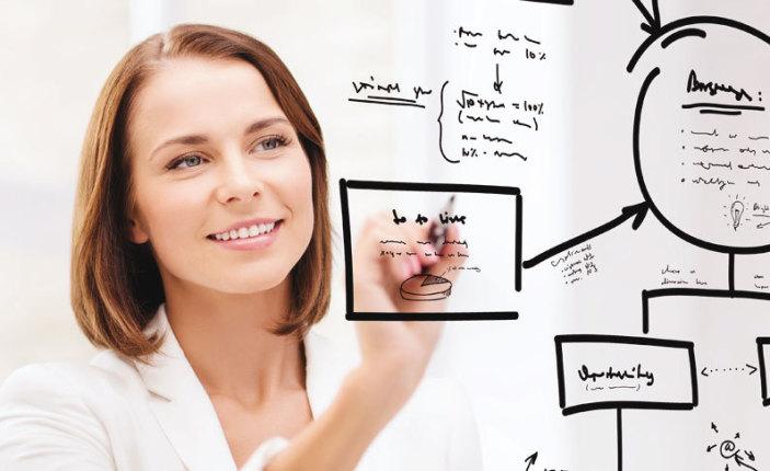 Plano de Marketing: passo a passo de como fazer esse planejamento