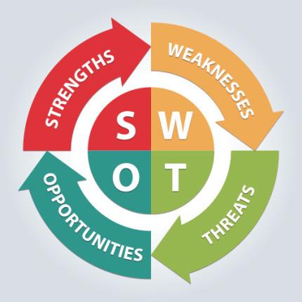 5 passos para fazer uma análise SWOT